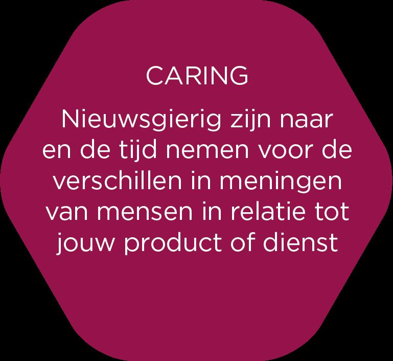 Caring InNovation